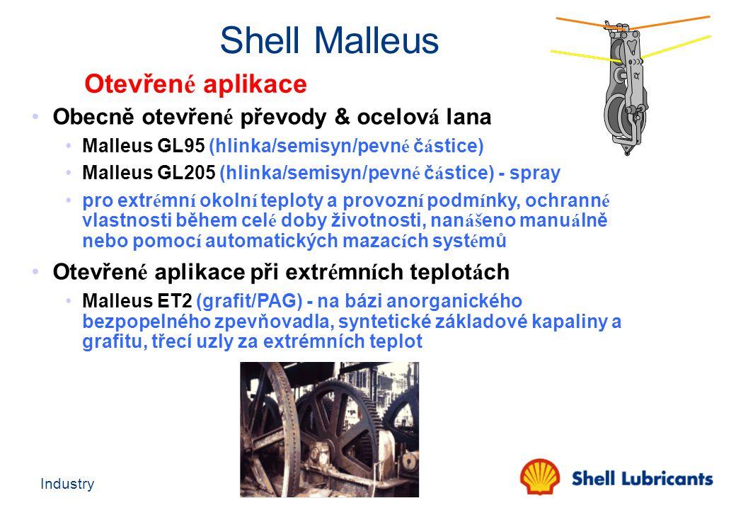 Shell Malleus Otevřené aplikace Obecně otevřené převody & ocelová lana