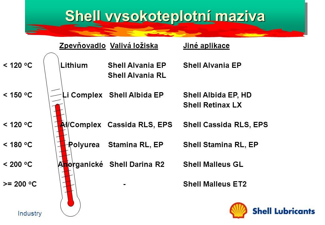 Shell vysokoteplotní maziva