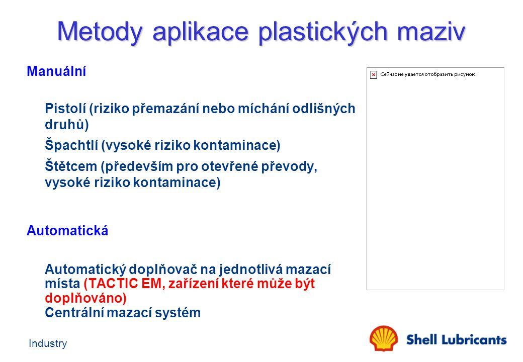 Metody aplikace plastických maziv