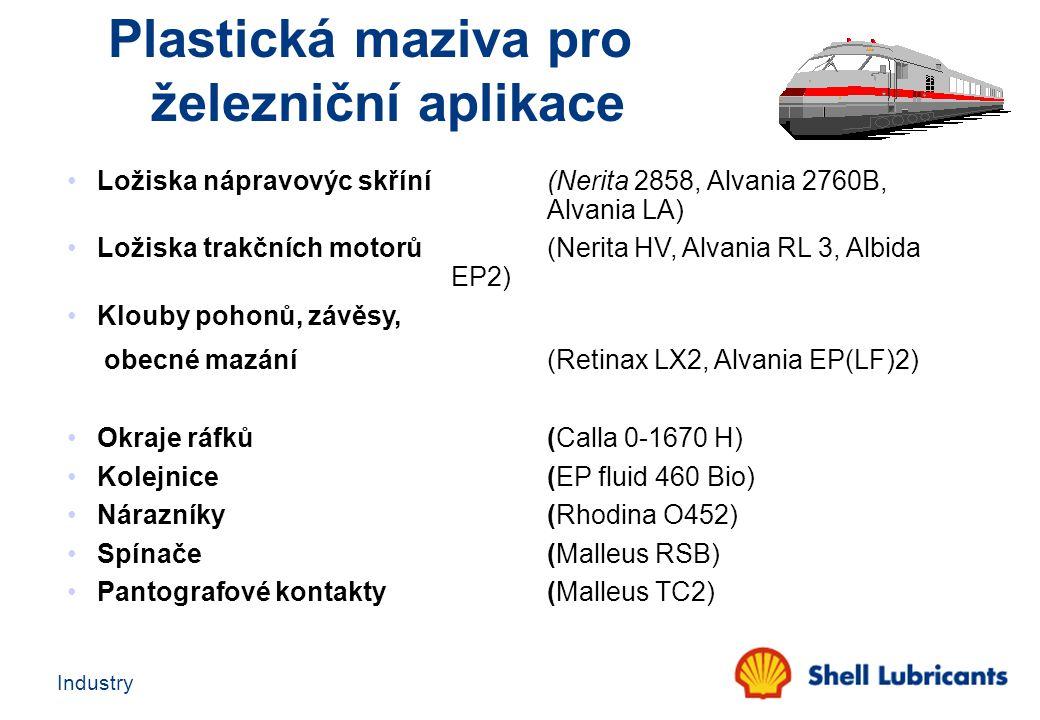 Plastická maziva pro železniční aplikace