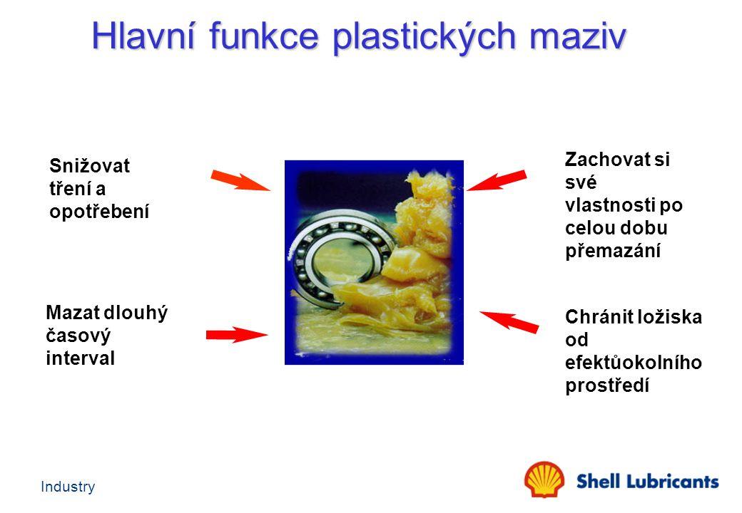 Hlavní funkce plastických maziv