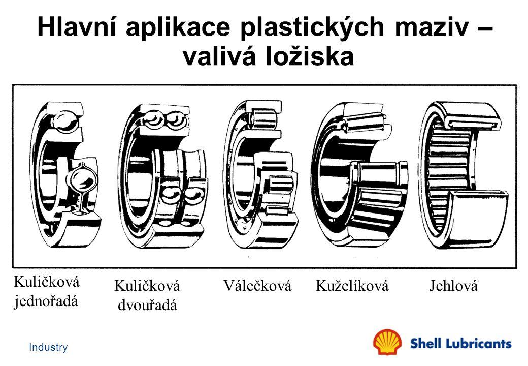 Hlavní aplikace plastických maziv –