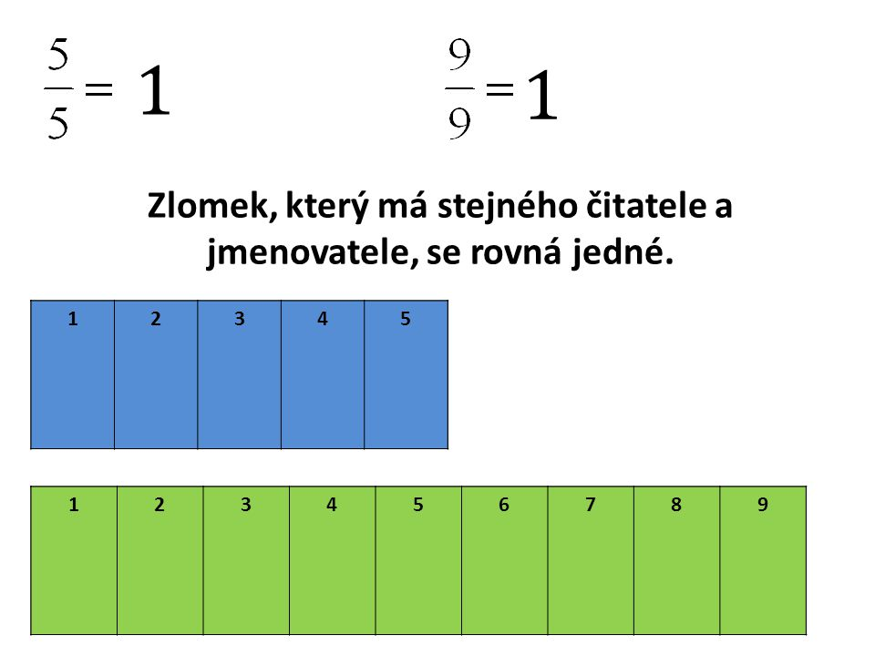 Zlomek, který má stejného čitatele a jmenovatele, se rovná jedné.