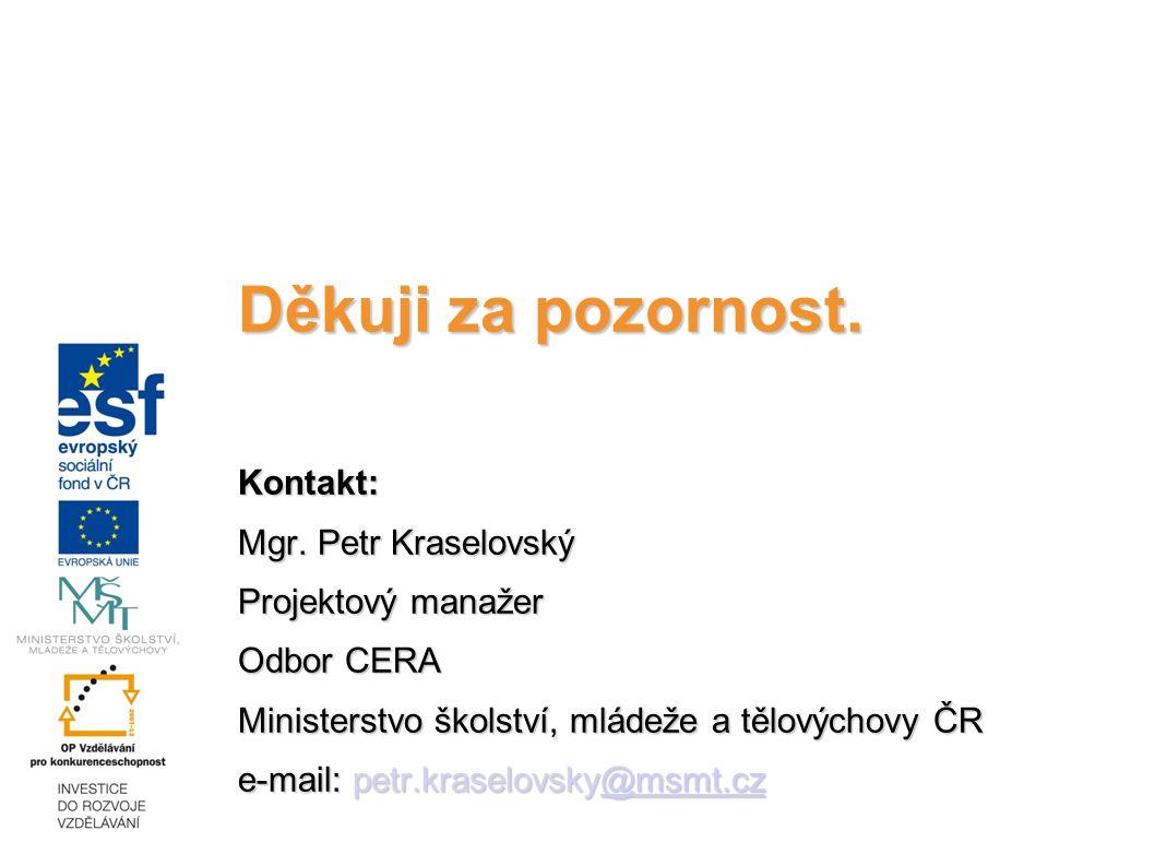 Děkuji za pozornost. Kontakt: Mgr. Petr Kraselovský Projektový manažer