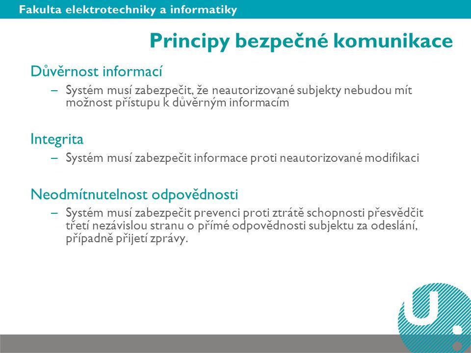 Principy bezpečné komunikace