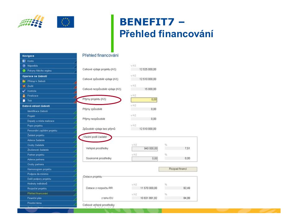 BENEFIT7 – Přehled financování