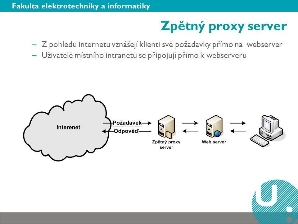 Zpětný proxy server Z pohledu internetu vznášejí klienti své požadavky přímo na webserver.