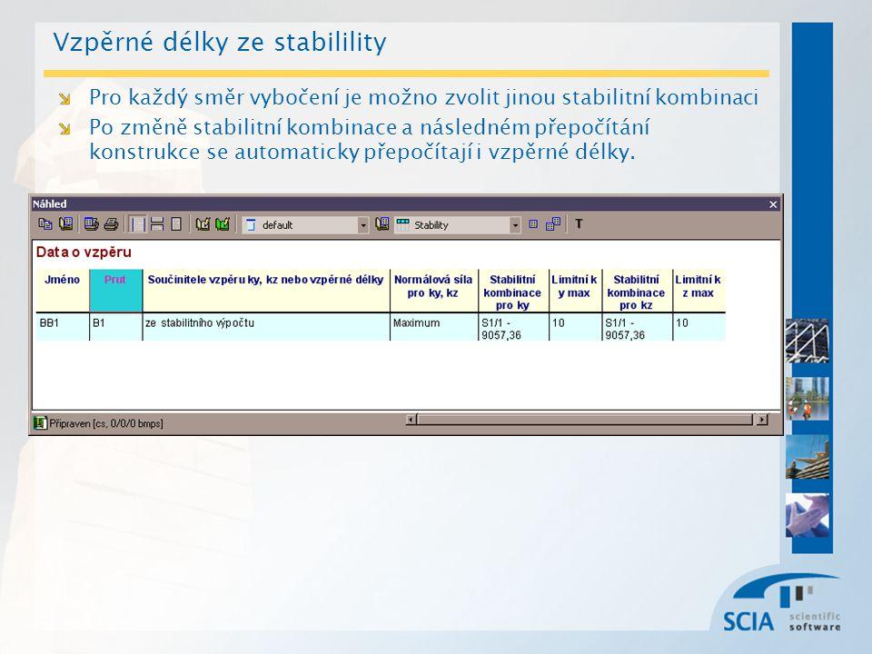 Vzpěrné délky ze stabilility