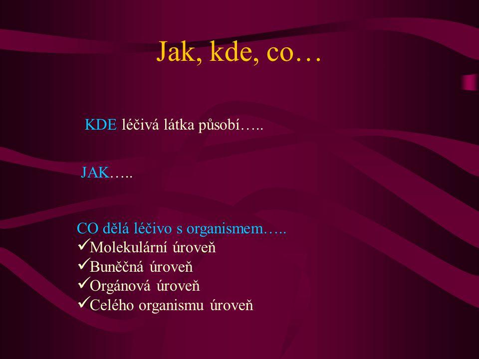Jak, kde, co… KDE léčivá látka působí….. JAK…..