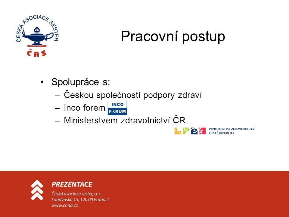 Pracovní postup Spolupráce s: Českou společností podpory zdraví