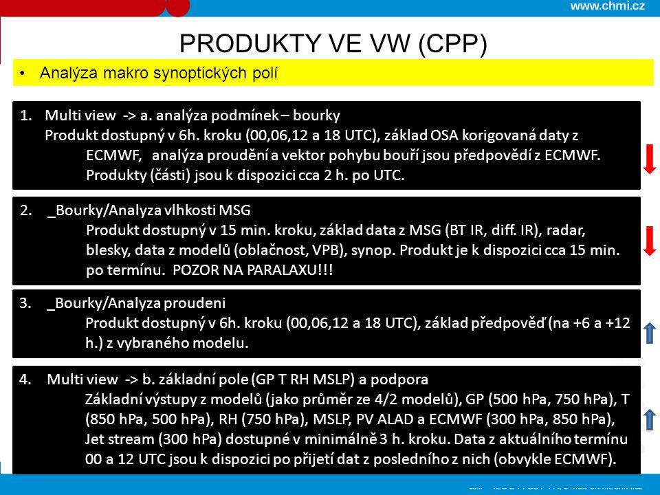 PRODUKTY VE VW (CPP) Analýza makro synoptických polí