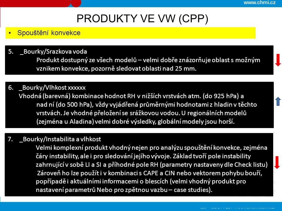 PRODUKTY VE VW (CPP) Spouštění konvekce 5. _Bourky/Srazkova voda
