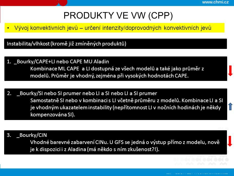 PRODUKTY VE VW (CPP) Vývoj konvektivních jevů – určení intenzity/doprovodných konvektivních jevů. Instabilita/vlhkost (kromě již zmíněných produktů)