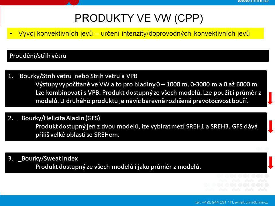 PRODUKTY VE VW (CPP) Vývoj konvektivních jevů – určení intenzity/doprovodných konvektivních jevů. Proudění/střih větru.