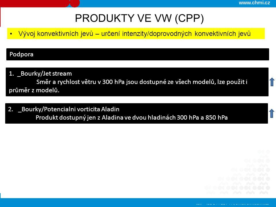PRODUKTY VE VW (CPP) Vývoj konvektivních jevů – určení intenzity/doprovodných konvektivních jevů. Podpora.