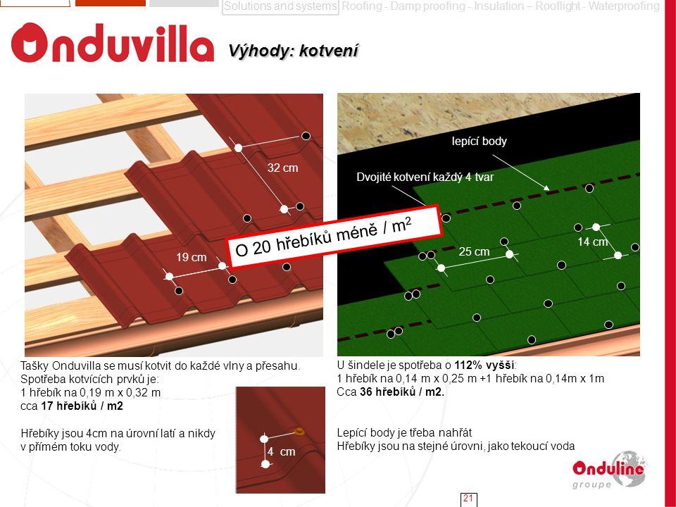 Výhody: kotvení O 20 hřebíků méně / m2 lepící body 32 cm