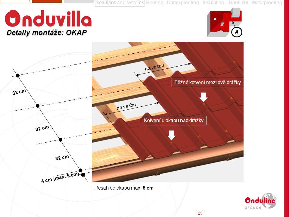 Detaily montáže: OKAP A na vazbu Běžné kotvení mezi dvě drážky 32 cm
