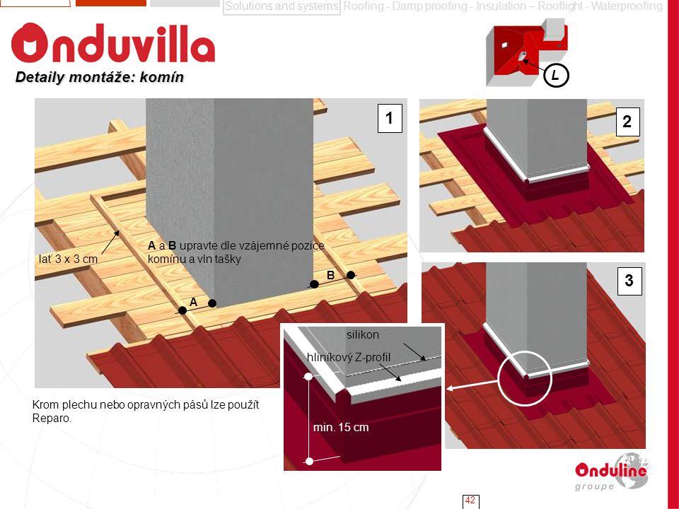 1 2 3 Detaily montáže: komín L A a B upravte dle vzájemné pozice