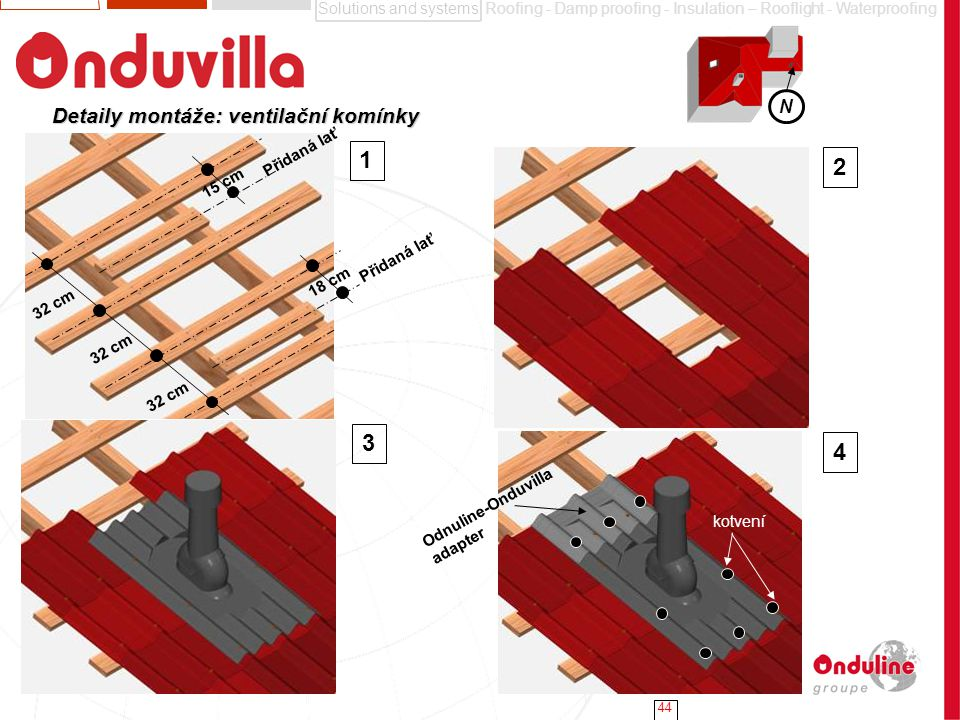 1 2 3 4 Detaily montáže: ventilační komínky N Přidaná lať 15 cm