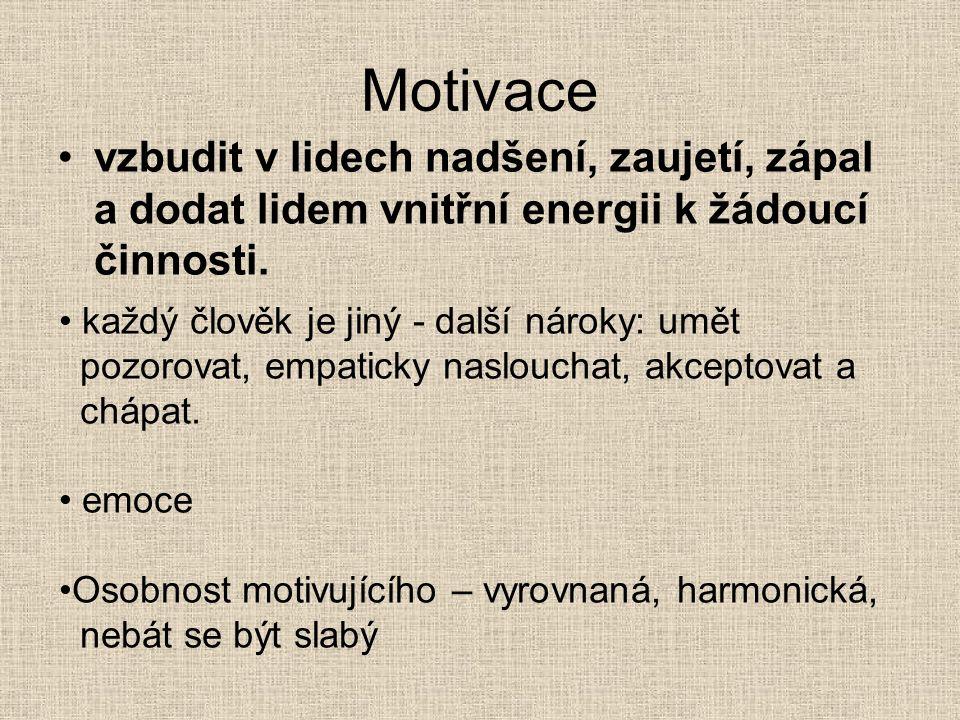 Motivace vzbudit v lidech nadšení, zaujetí, zápal a dodat lidem vnitřní energii k žádoucí činnosti.