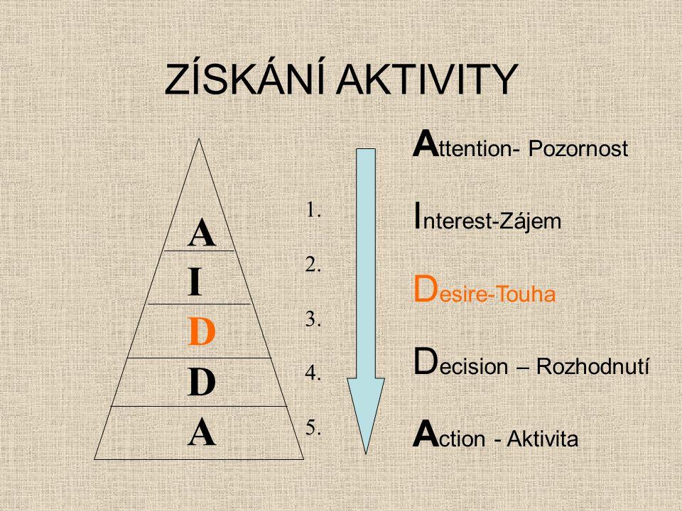 ZÍSKÁNÍ AKTIVITY A I D Attention- Pozornost Interest-Zájem