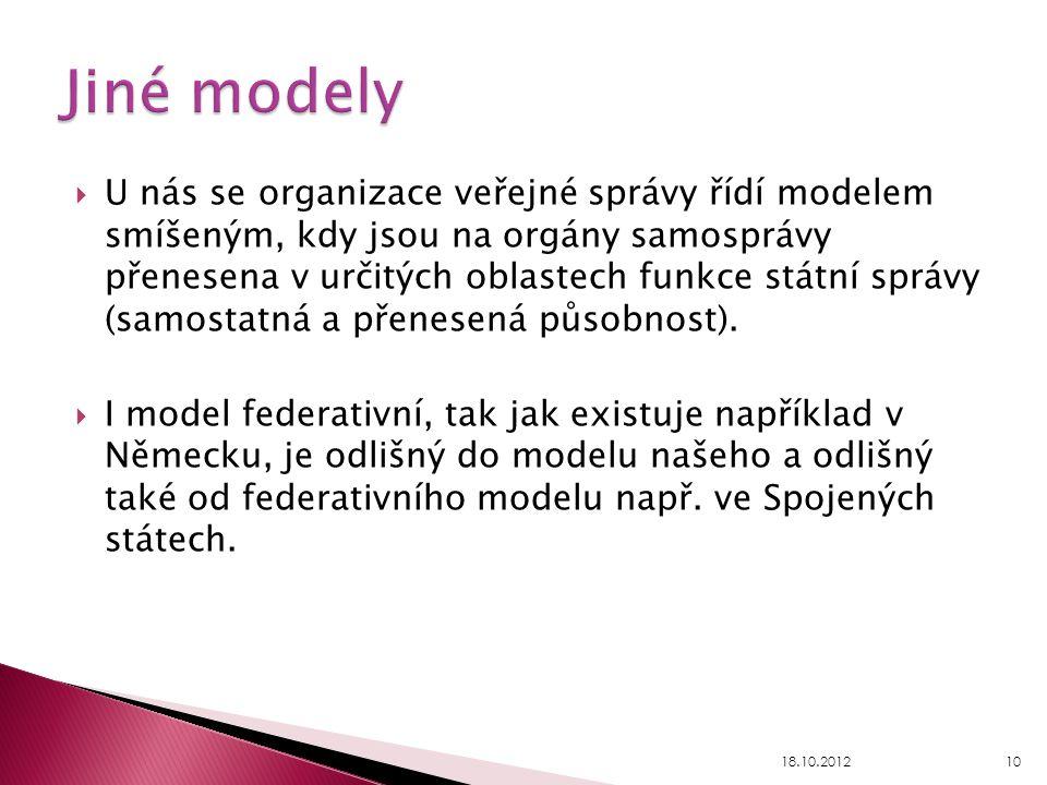 Jiné modely