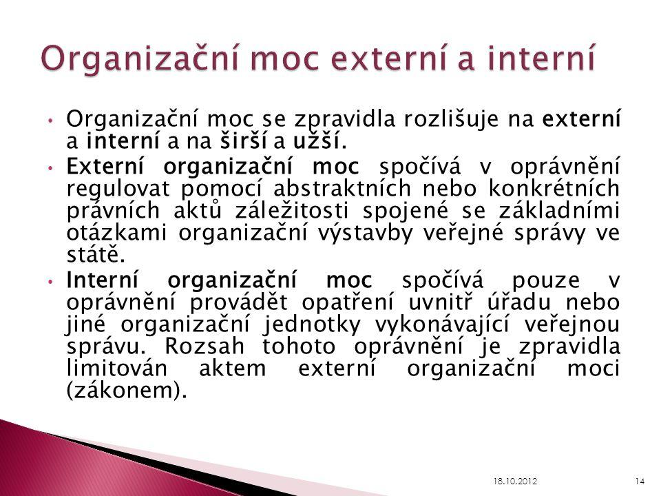 Organizační moc externí a interní
