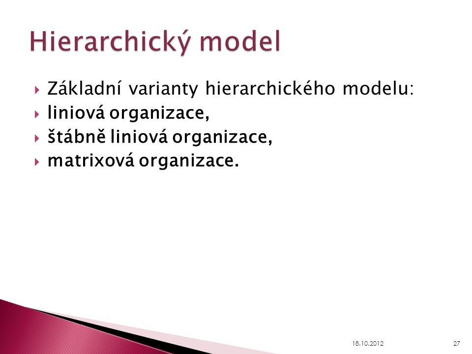 Hierarchický model Základní varianty hierarchického modelu: