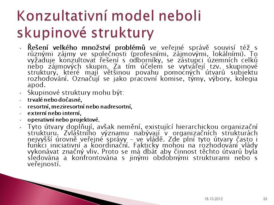 Konzultativní model neboli skupinové struktury