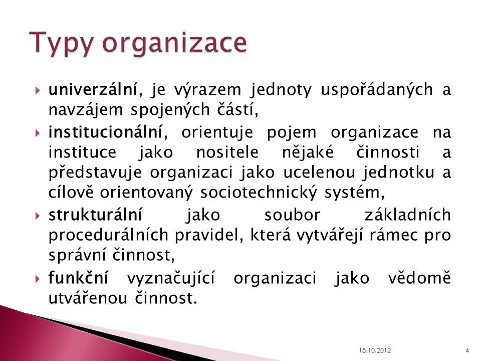 Typy organizace univerzální, je výrazem jednoty uspořádaných a navzájem spojených částí,