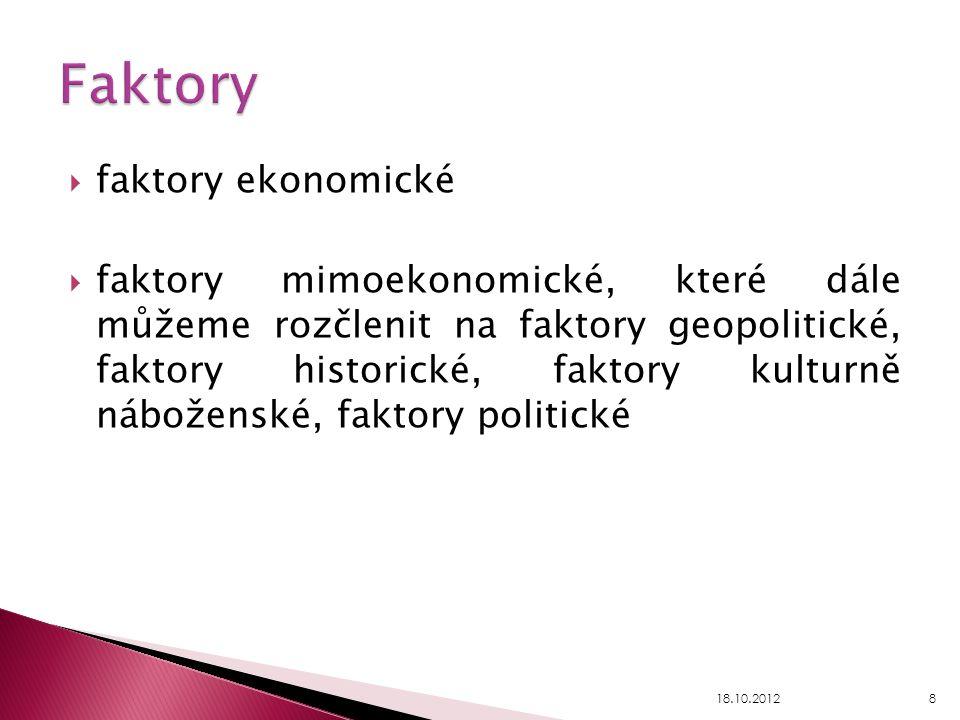 Faktory faktory ekonomické
