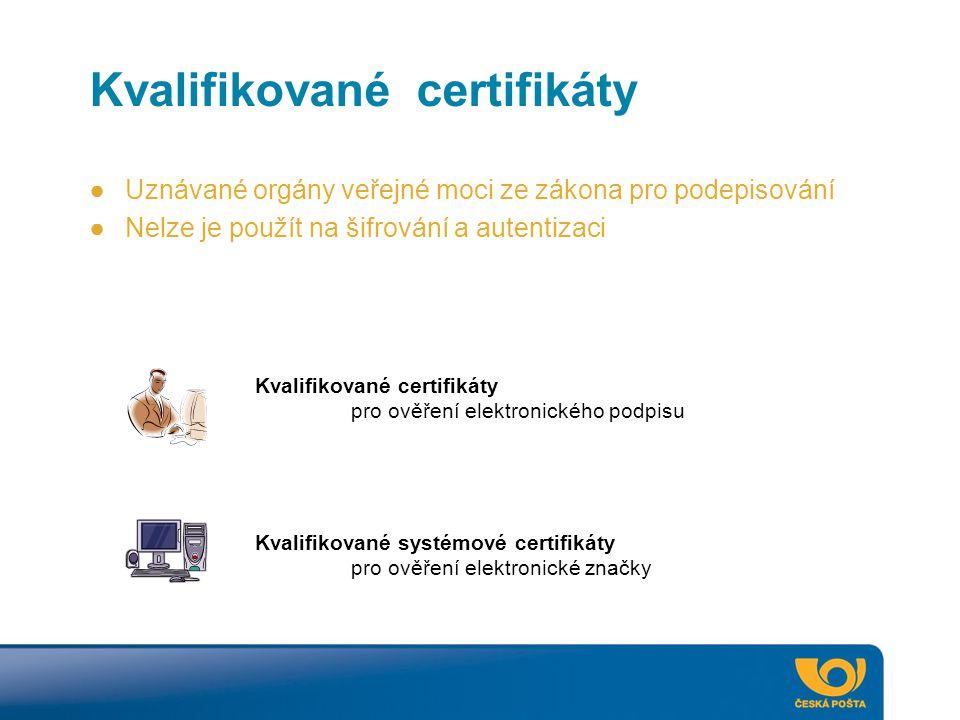 Kvalifikované certifikáty