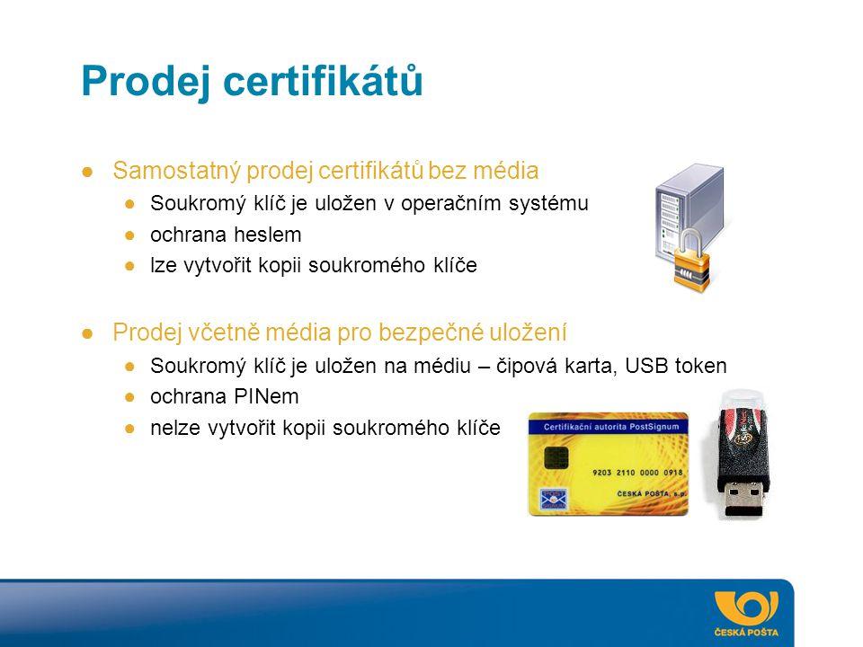 Prodej certifikátů Samostatný prodej certifikátů bez média