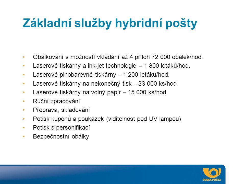 Základní služby hybridní pošty