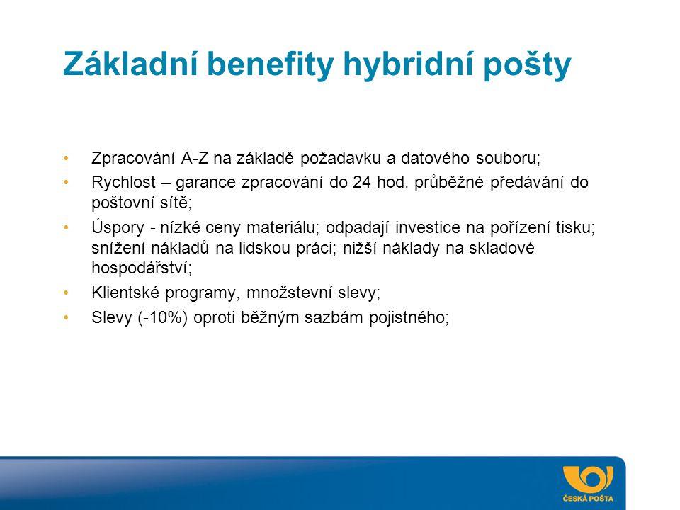 Základní benefity hybridní pošty
