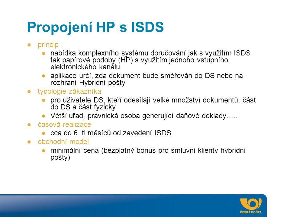 Propojení HP s ISDS princip