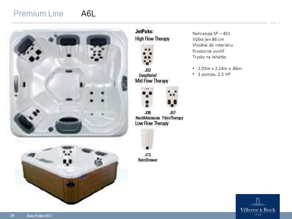 Premium Line A6L Nahrazuje SP – 451 Výška jen 86 cm