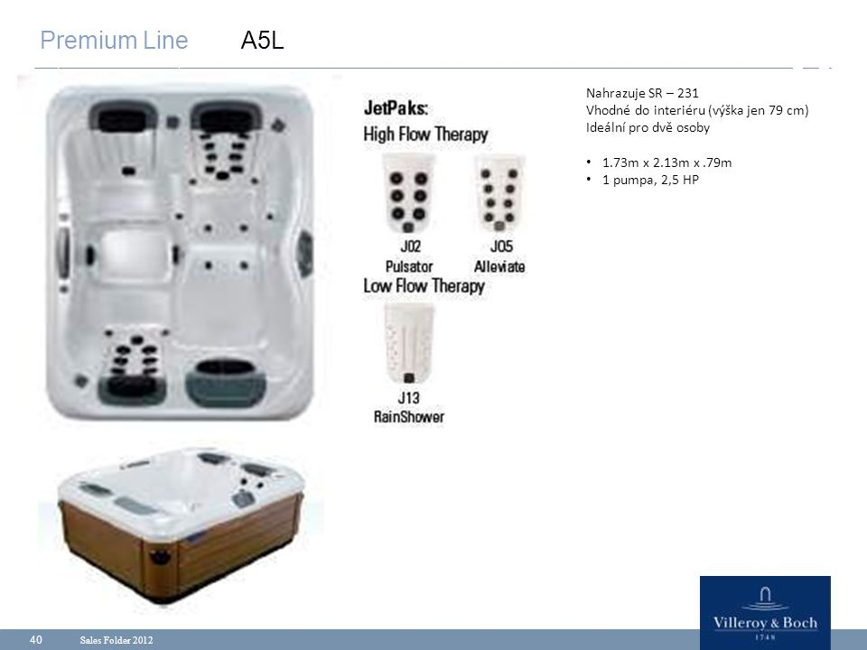 Premium Line A5L Nahrazuje SR – 231