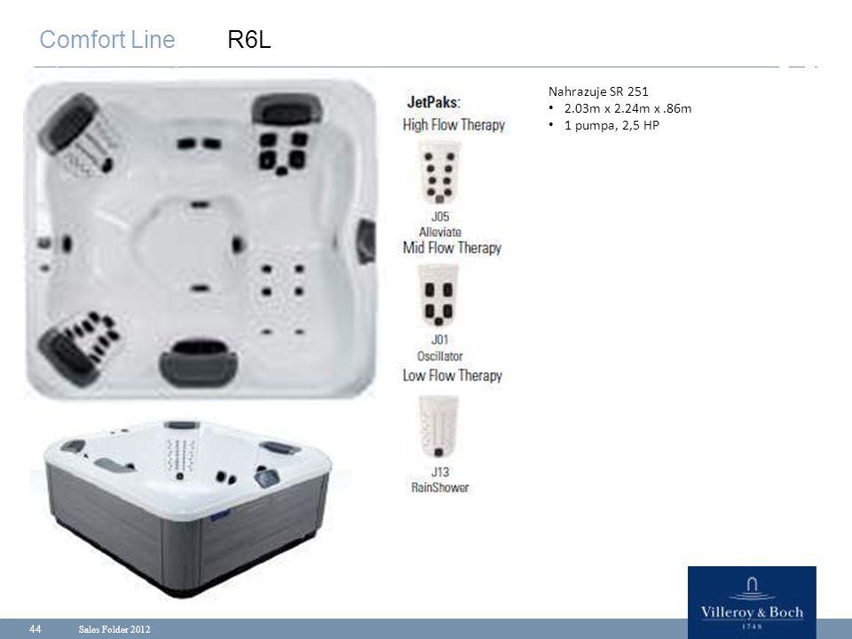 Comfort Line R6L Nahrazuje SR 251 2.03m x 2.24m x .86m 1 pumpa, 2,5 HP