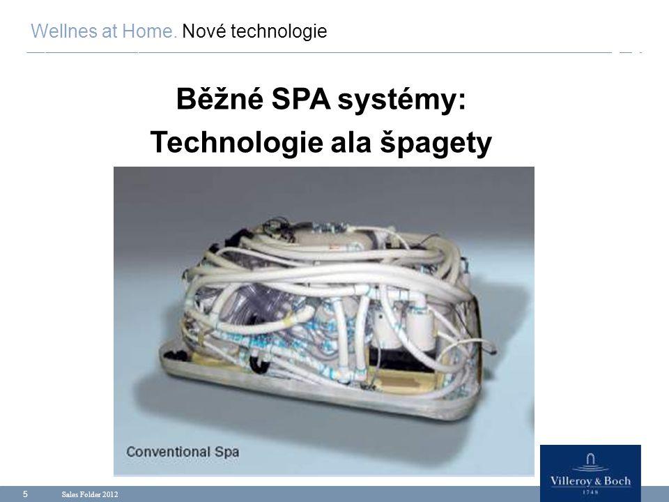 Technologie ala špagety