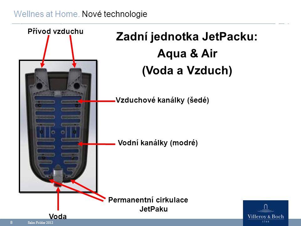 Zadní jednotka JetPacku: Aqua & Air (Voda a Vzduch)