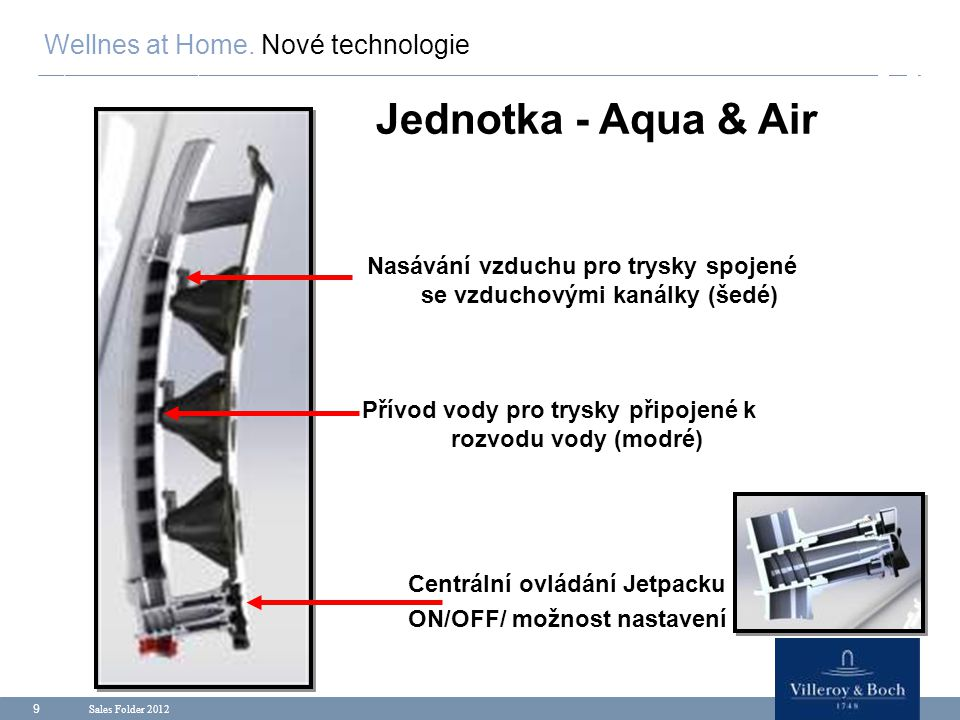 Jednotka - Aqua & Air Wellnes at Home. Nové technologie