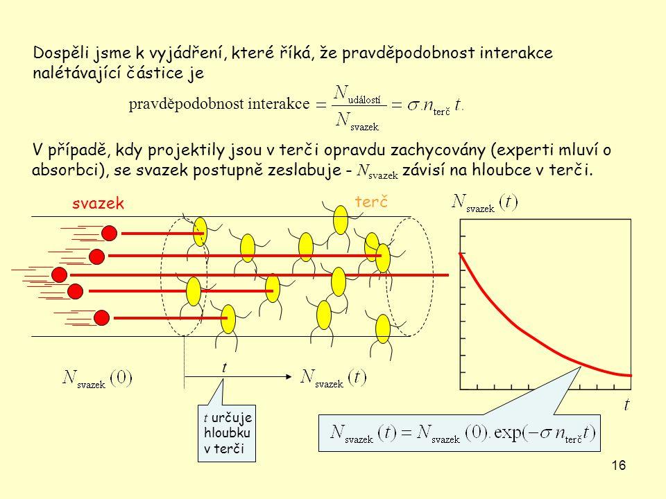 pravděpodobnost interakce
