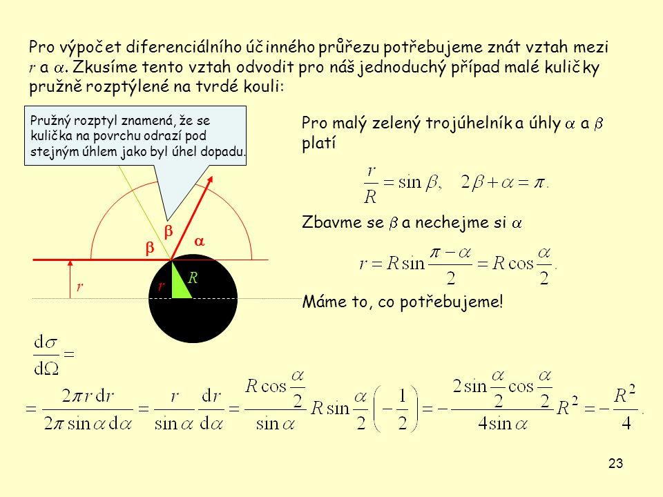 Pro malý zelený trojúhelník a úhly a a b platí