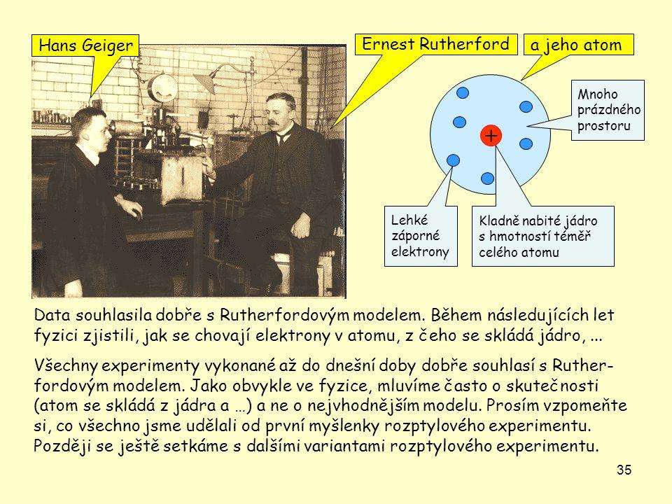 + Hans Geiger Ernest Rutherford a jeho atom