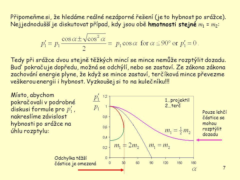 Připomeňme si, že hledáme reálné nezáporné řešení (je to hybnost po srážce). Nejjednodušší je diskutovat případ, kdy jsou obě hmotnosti stejné m1 = m2: