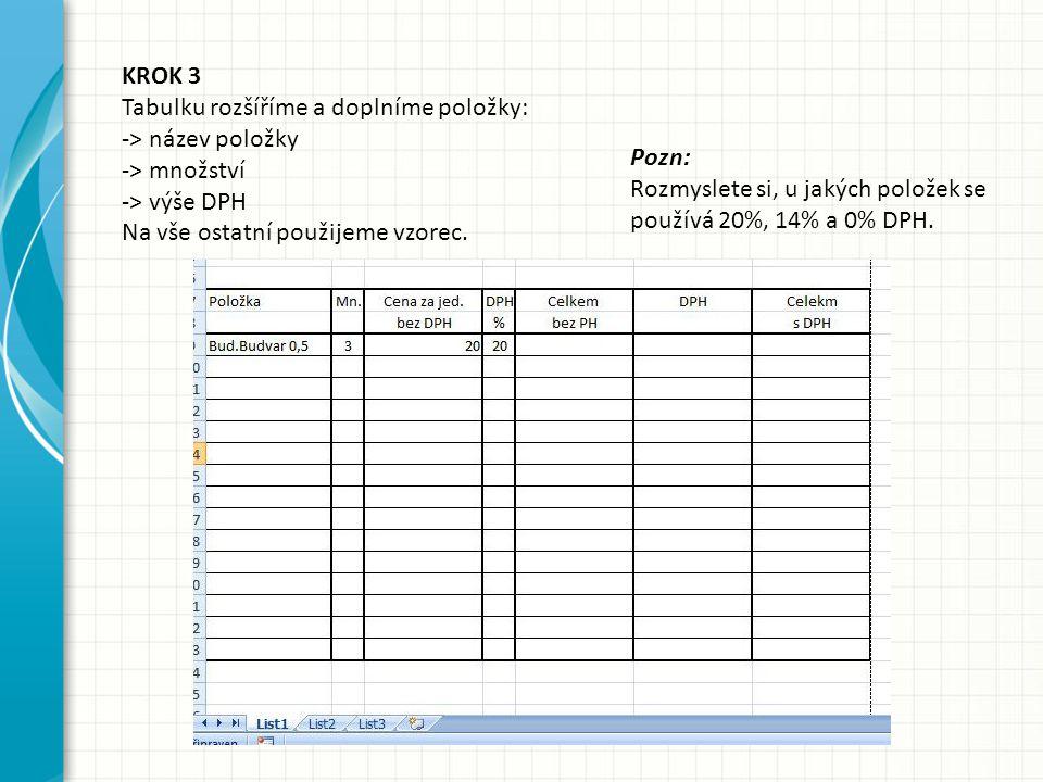 KROK 3 Tabulku rozšíříme a doplníme položky: -> název položky. -> množství. -> výše DPH. Na vše ostatní použijeme vzorec.