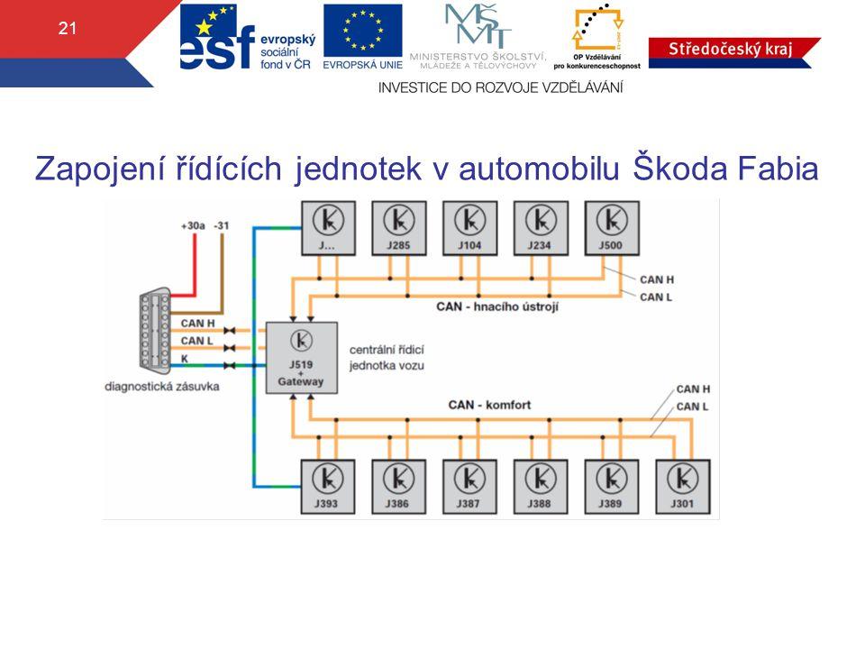 Zapojení řídících jednotek v automobilu Škoda Fabia