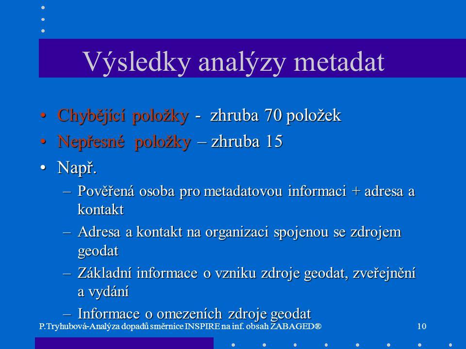 Výsledky analýzy metadat