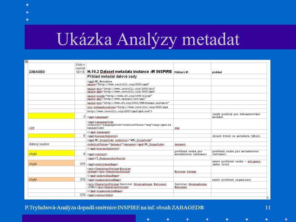 Ukázka Analýzy metadat